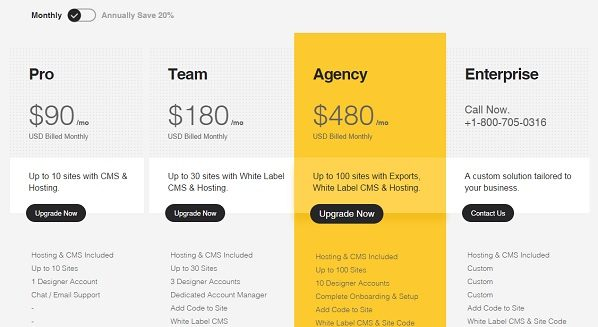 What Does It Cost To Build My Website With Wix