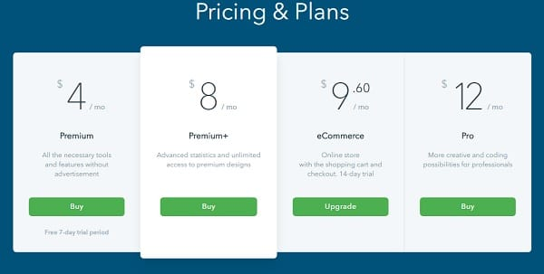 ukit-pricing
