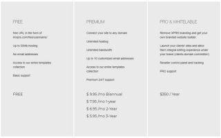 imcreator pricing